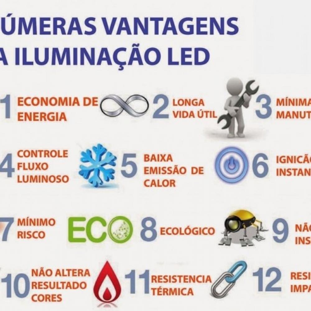 UTILIZAÇÃO DAS LÂMPADAS DE LED - SEUC